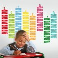 Times Table Wall Sticker - large maths educational wall sticker