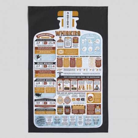 A Guide to Whiskies Tea Towel - Red Candy